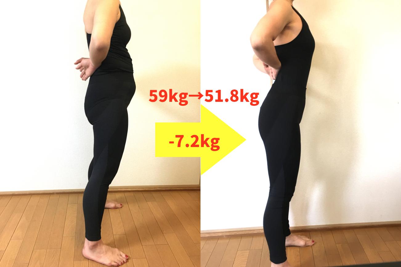 ライザップウーマン2ヶ月で7.2kgのダイエットに成功♡(59kg→51.8kg)